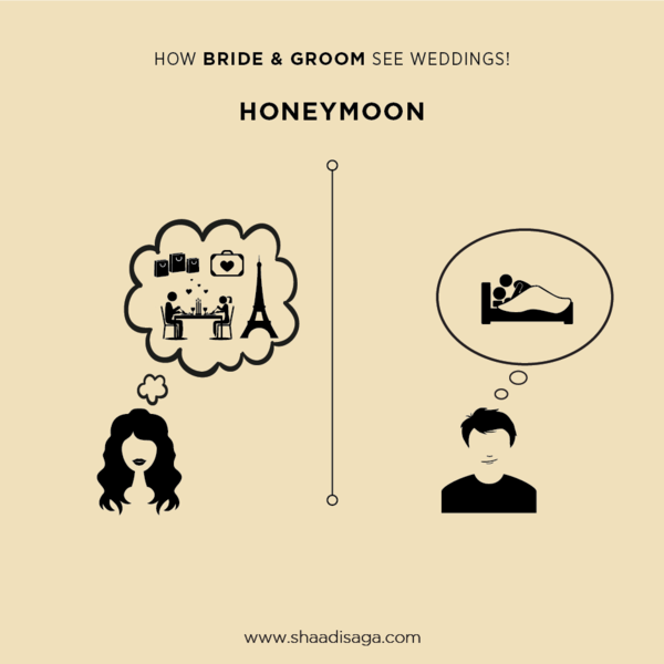 Bride groom campaign featured image1